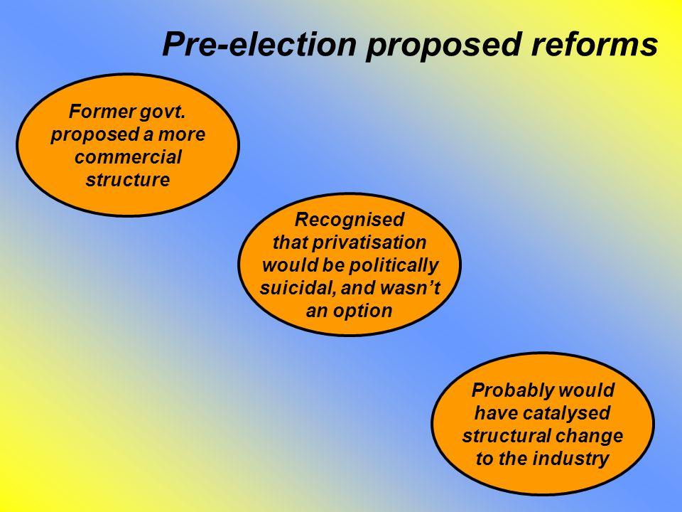 Pre-election proposed reforms Former govt.