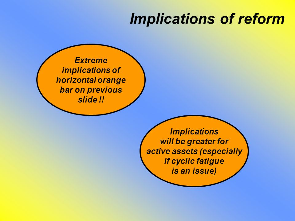 Implications of reform Extreme implications of horizontal orange bar on previous slide !.