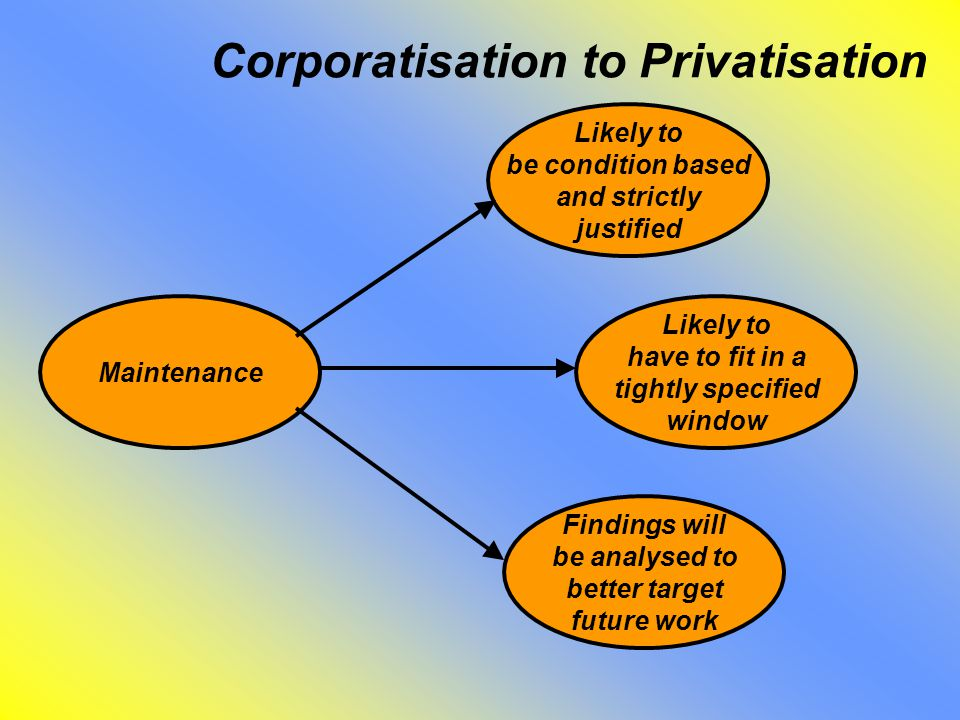 Corporatisation to Privatisation Likely to be condition based and strictly justified Likely to have to fit in a tightly specified window Findings will be analysed to better target future work Maintenance