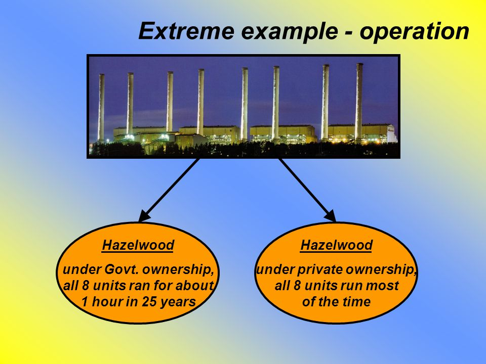 Extreme example - operation Hazelwood under Govt.