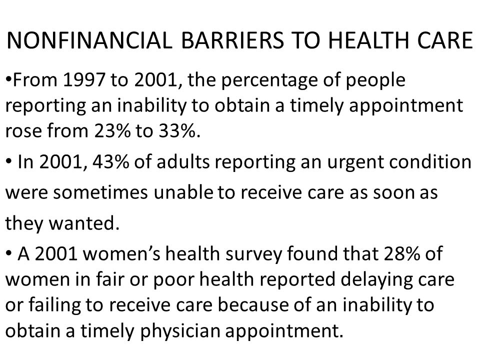 NONFINANCIAL BARRIERS TO HEALTH CARE From 1997 to 2001, the percentage of people reporting an inability to obtain a timely appointment rose from 23% to 33%.