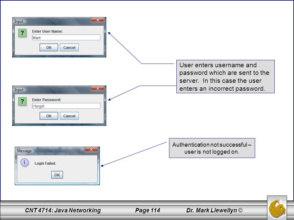 CNT 4714: Java Networking Page 114 Dr. Mark Llewellyn © User enters username and password which are sent to the server. In this case the user enters a