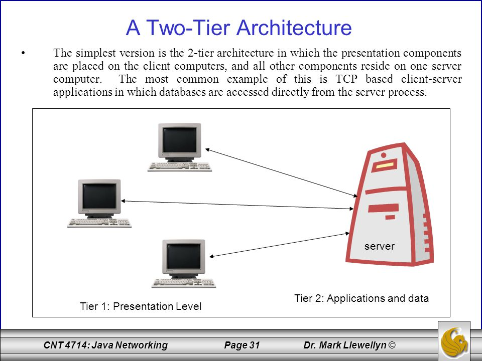 CNT 4714: Java Networking Page 31 Dr. Mark Llewellyn © A Two-Tier Architecture The simplest version is the 2-tier architecture in which the presentati