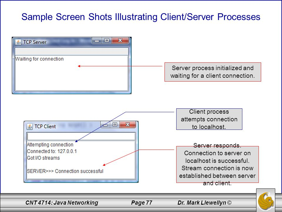 CNT 4714: Java Networking Page 77 Dr. Mark Llewellyn © Sample Screen Shots Illustrating Client/Server Processes Server process initialized and waiting