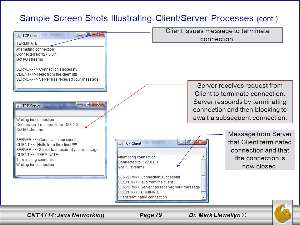 CNT 4714: Java Networking Page 79 Dr. Mark Llewellyn © Sample Screen Shots Illustrating Client/Server Processes (cont.) Client issues message to termi