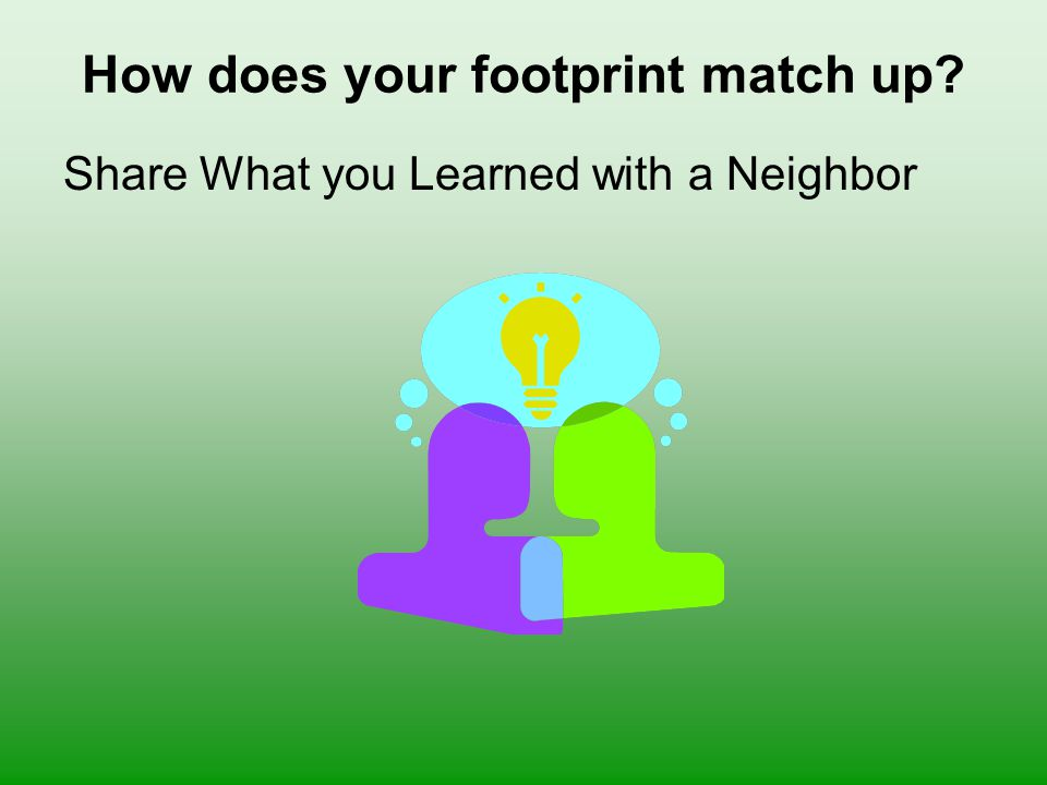 How does your footprint match up Share What you Learned with a Neighbor