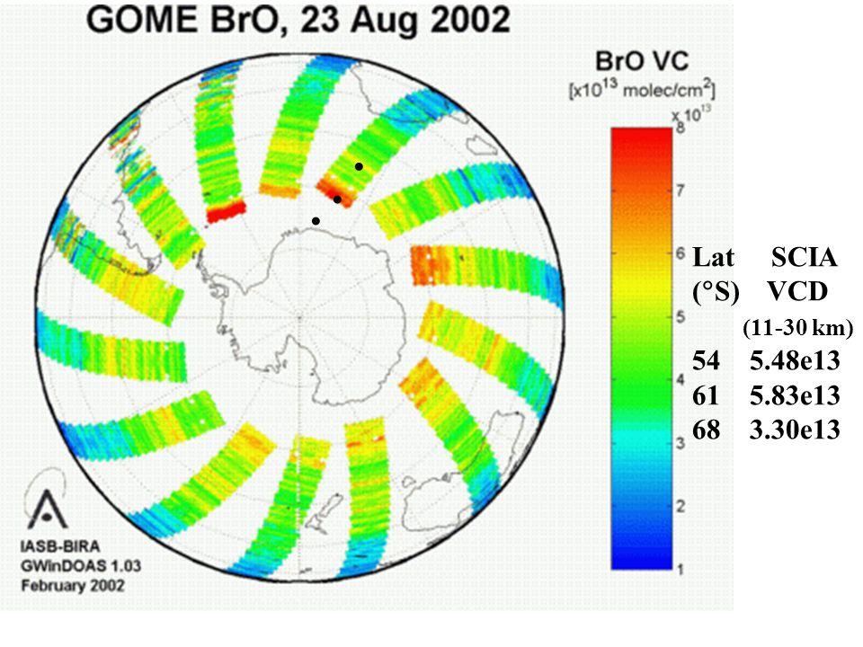 Lat SCIA (  S) VCD (11-30 km) 54 5.48e13 61 5.83e13 68 3.30e13