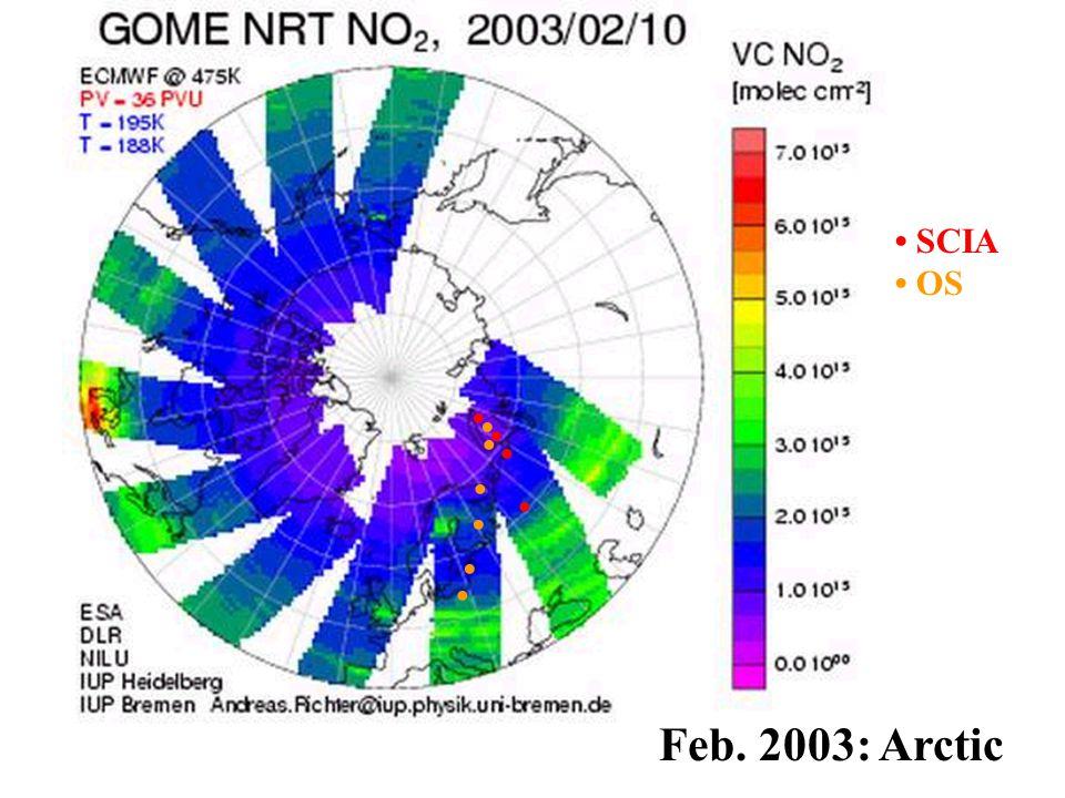 SCIA OS Feb. 2003: Arctic