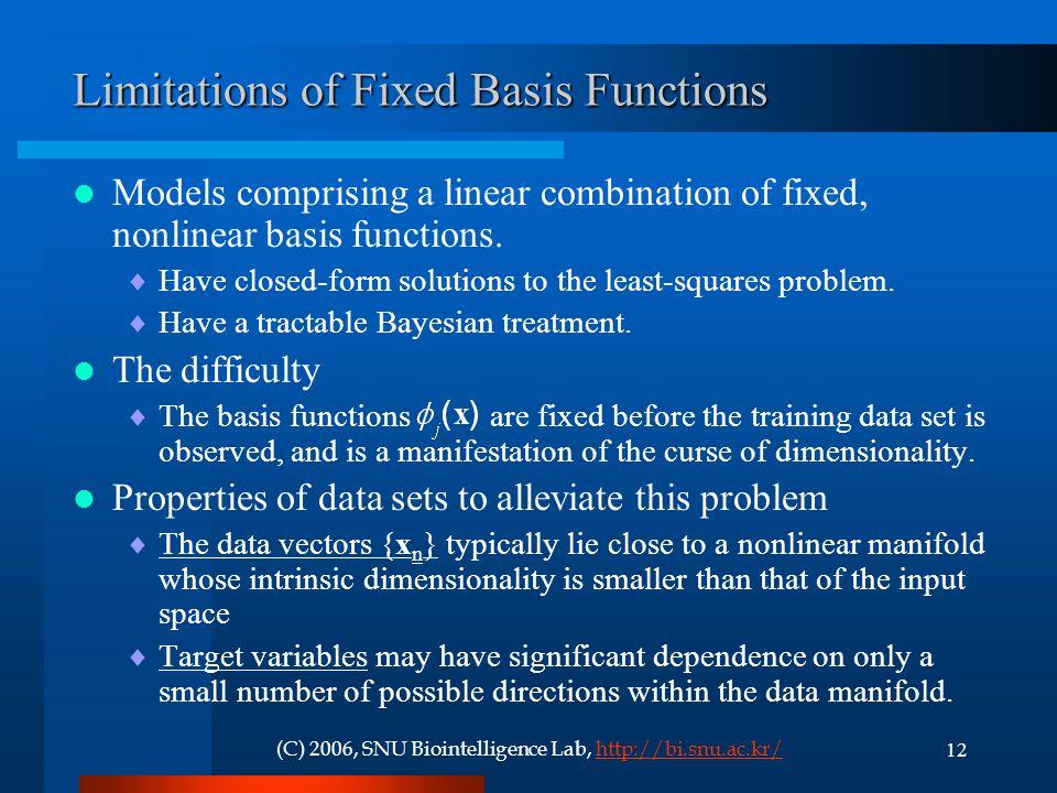 12(C) 2006, SNU Biointelligence Lab, http://bi.snu.ac.kr/http://bi.snu.ac.kr/ Limitations of Fixed Basis Functions Models comprising a linear combination of fixed, nonlinear basis functions.