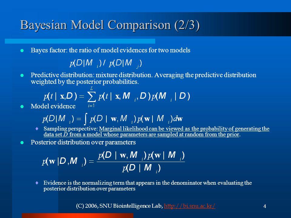 4(C) 2006, SNU Biointelligence Lab, http://bi.snu.ac.kr/http://bi.snu.ac.kr/ Bayesian Model Comparison (2/3) Bayes factor: the ratio of model evidences for two models Predictive distribution: mixture distribution.