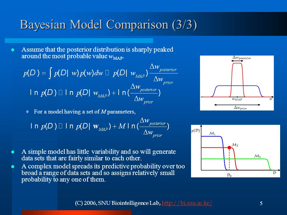 5(C) 2006, SNU Biointelligence Lab, http://bi.snu.ac.kr/http://bi.snu.ac.kr/ Bayesian Model Comparison (3/3) Assume that the posterior distribution is sharply peaked around the most probable value w MAP.