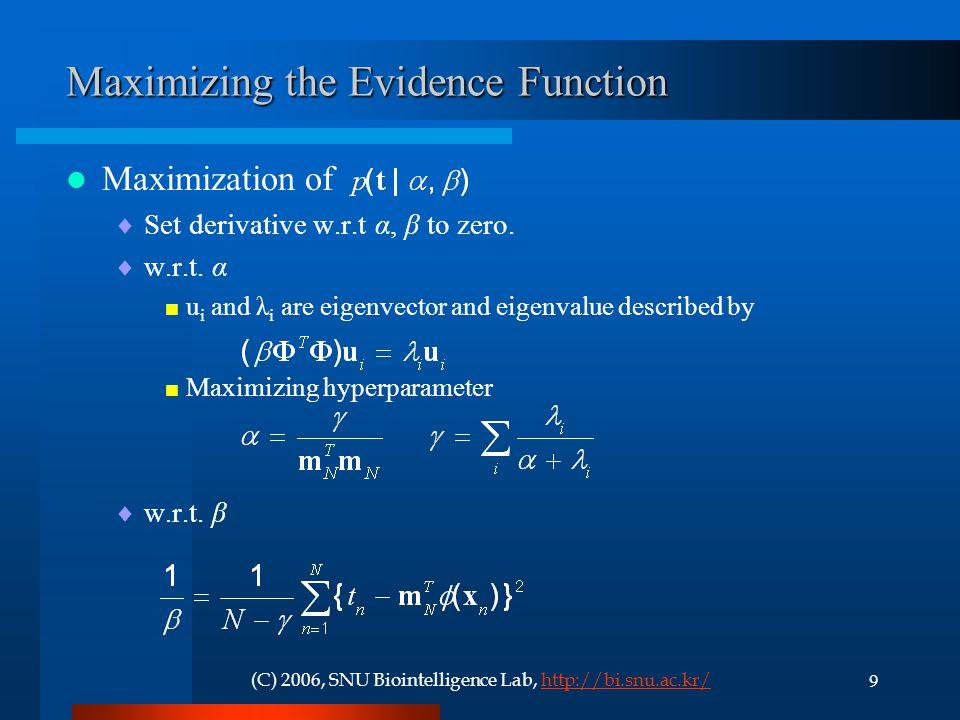 9(C) 2006, SNU Biointelligence Lab, http://bi.snu.ac.kr/http://bi.snu.ac.kr/ Maximizing the Evidence Function Maximization of  Set derivative w.r.t α, β to zero.