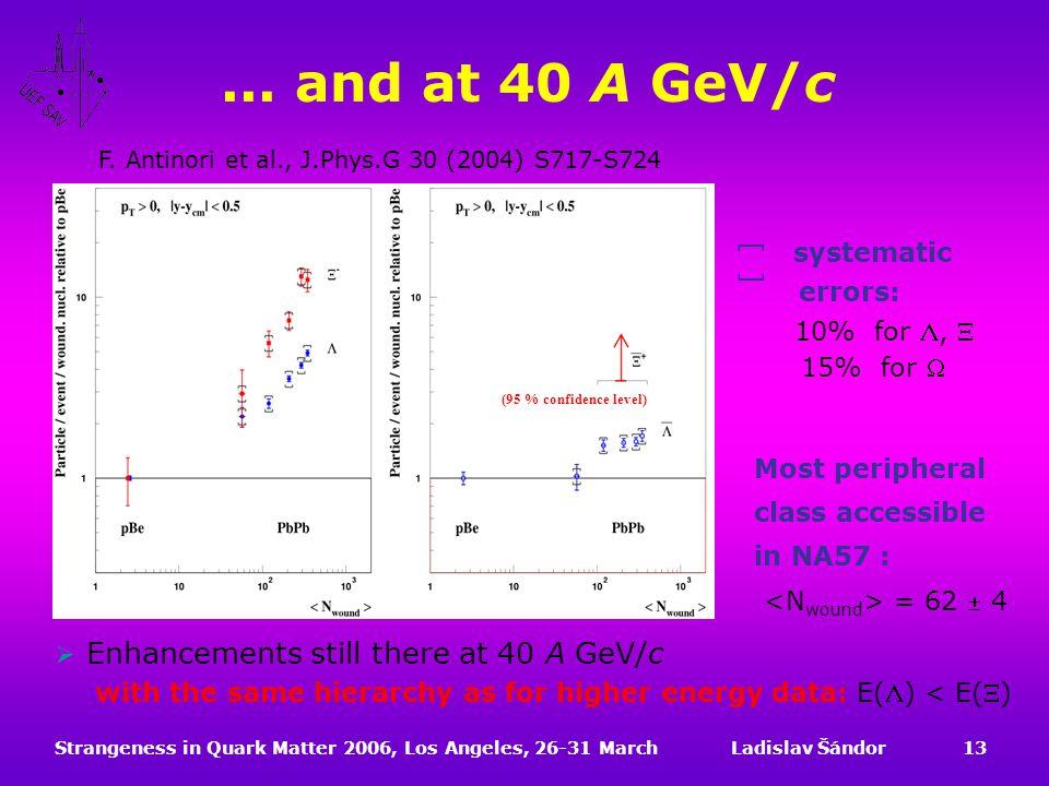 Strangeness in Quark Matter 2006, Los Angeles, 26-31 MarchLadislav Šándor13...
