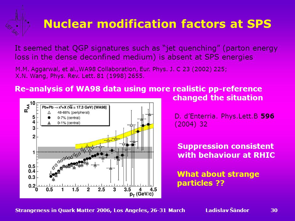 Strangeness in Quark Matter 2006, Los Angeles, 26-31 MarchLadislav Šándor30 Nuclear modification factors at SPS It seemed that QGP signatures such as jet quenching (parton energy loss in the dense deconfined medium) is absent at SPS energies M.M.