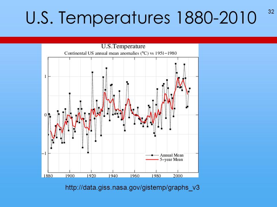 U.S. Temperatures 1880-2010 32 http://data.giss.nasa.gov/gistemp/graphs_v3