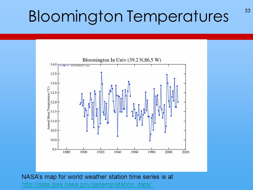 Bloomington Temperatures 33 NASA's map for world weather station time series is at http://data.giss.nasa.gov/gistemp/station_data/.