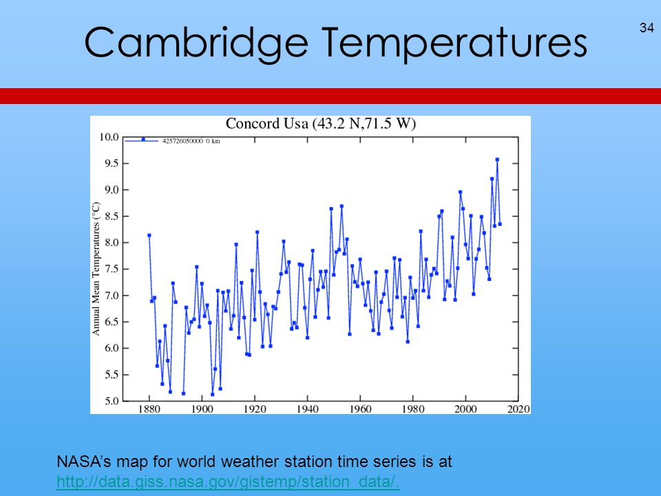 Cambridge Temperatures 34 NASA's map for world weather station time series is at http://data.giss.nasa.gov/gistemp/station_data/.