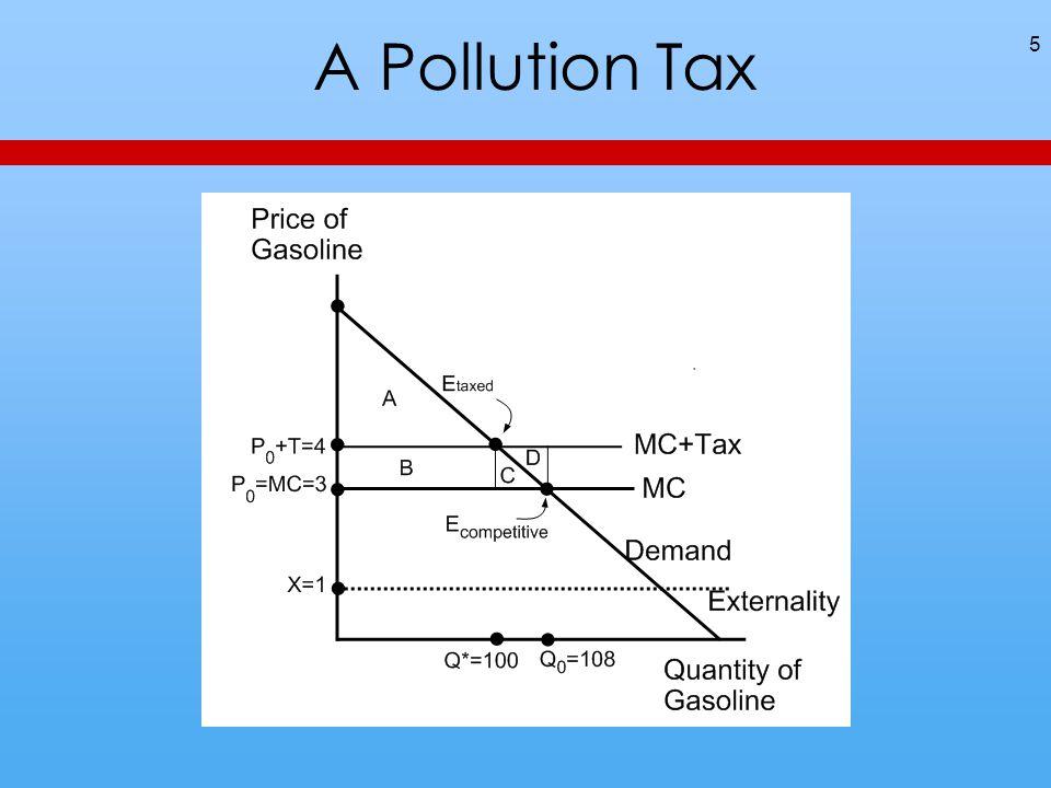A Pollution Tax 5