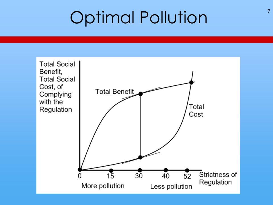 Reasons for Concern Carbon dioxide emissions have quadrupled since 1950.