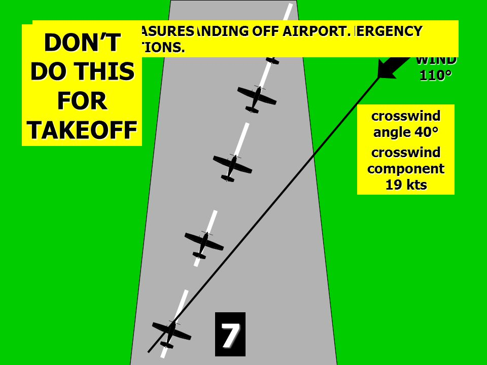 WIND110° 7 crosswind angle 40° WHAT ARE THE OPTIONS.