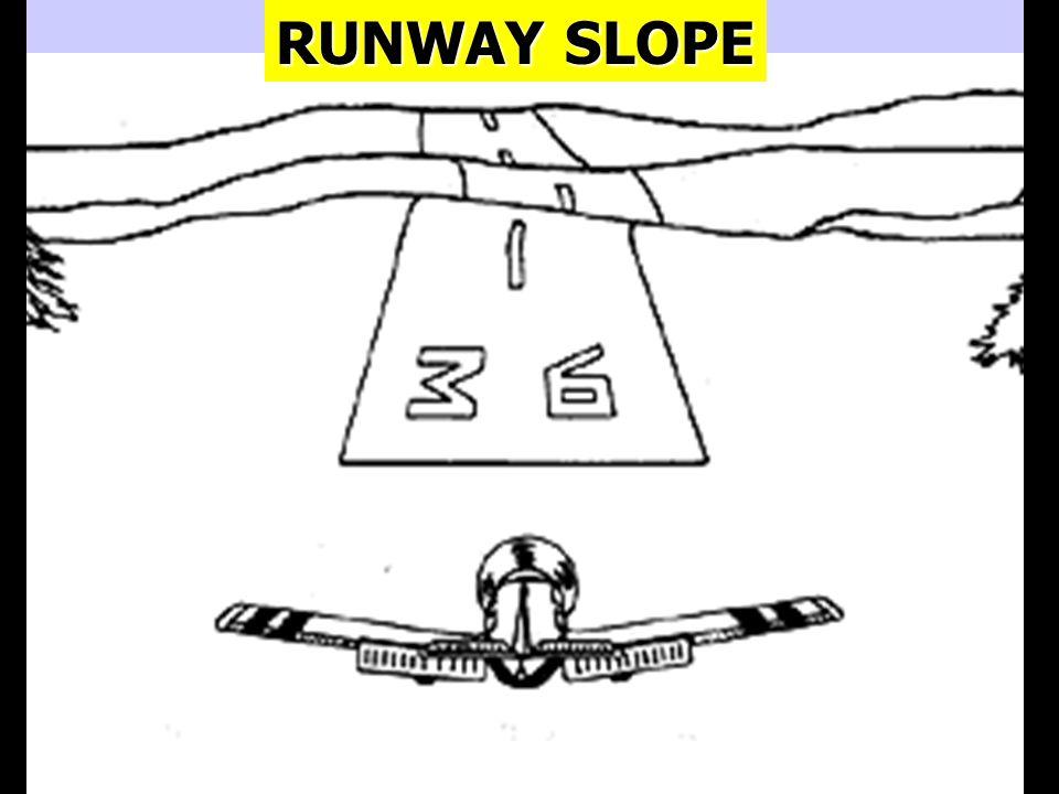 RUNWAY SLOPE