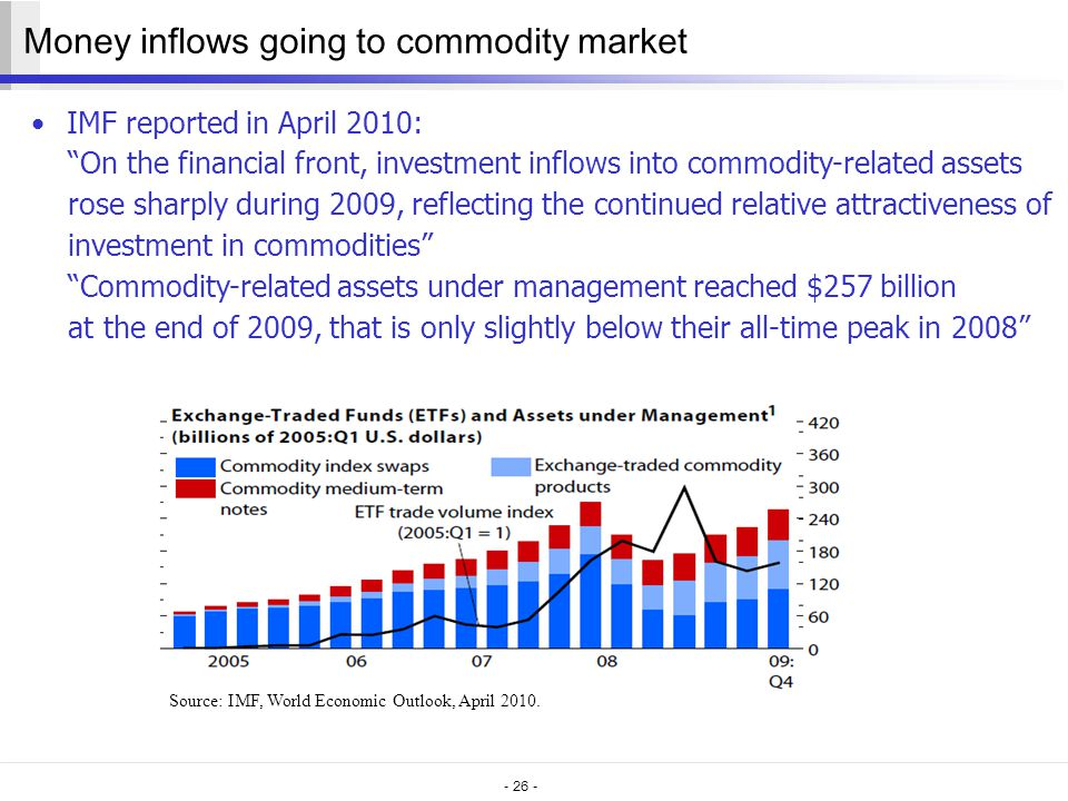 - 26 - Money inflows going to commodity market IMF reported in April 2010: On the financial front, investment inflows into commodity-related assets rose sharply during 2009, reflecting the continued relative attractiveness of investment in commodities Commodity-related assets under management reached $257 billion at the end of 2009, that is only slightly below their all-time peak in 2008 Source: IMF, World Economic Outlook, April 2010.