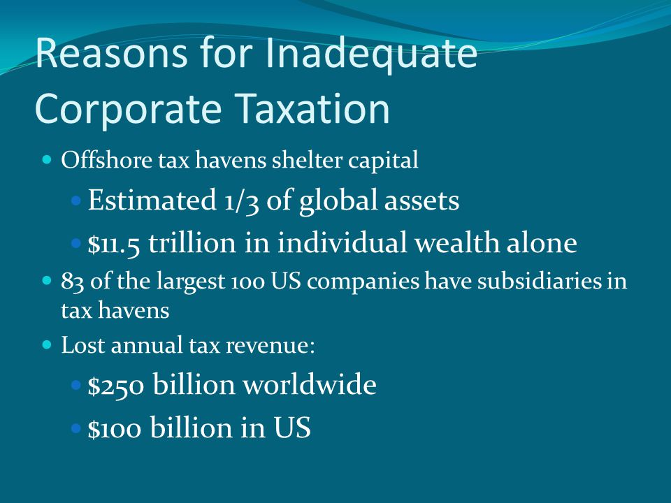Reasons for Inadequate Corporate Taxation Offshore tax havens shelter capital Estimated 1/3 of global assets $11.5 trillion in individual wealth alone 83 of the largest 100 US companies have subsidiaries in tax havens Lost annual tax revenue: $250 billion worldwide $100 billion in US