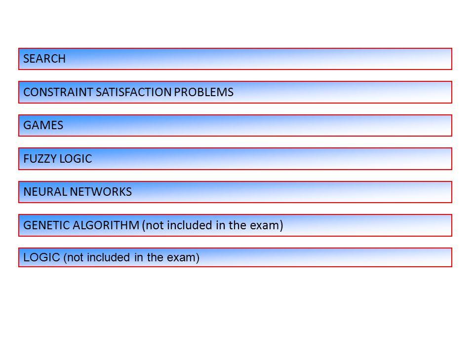 Sample Calculations Crisp Input: F zero (0.25) F negative (0.25) F positive (0.25) 3 - 2.5