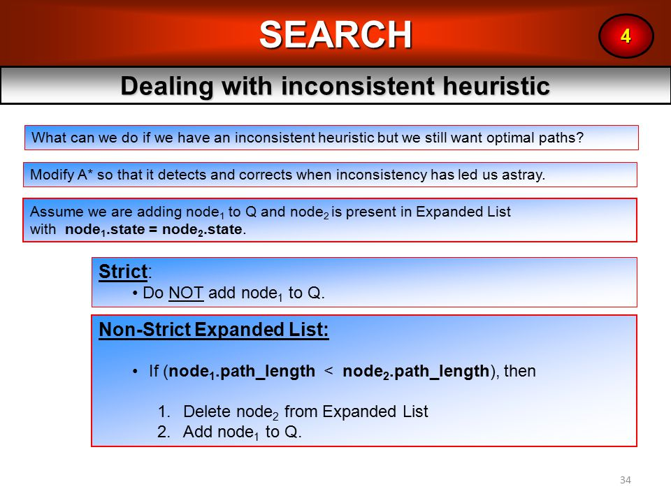 34SEARCH Dealing with inconsistent heuristic 4 What can we do if we have an inconsistent heuristic but we still want optimal paths.