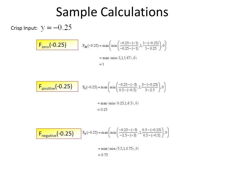 Sample Calculations Crisp Input: F zero (-0.25) F negative (-0.25) F positive (-0.25)