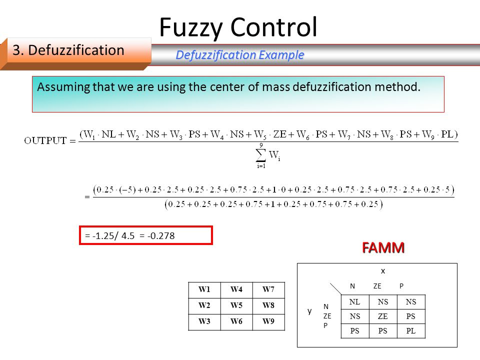 Fuzzy Control = -1.25/ 4.5 = -0.278 Defuzzification Example Assuming that we are using the center of mass defuzzification method.
