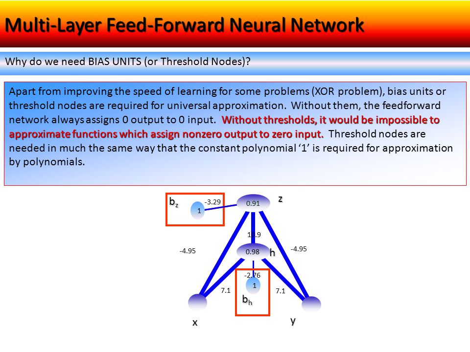 Multi-Layer Feed-Forward Neural Network Why do we need BIAS UNITS (or Threshold Nodes).