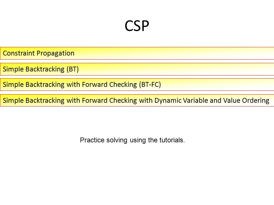 CSP Constraint Propagation Simple Backtracking (BT) Simple Backtracking with Forward Checking (BT-FC) Simple Backtracking with Forward Checking with Dynamic Variable and Value Ordering Practice solving using the tutorials.