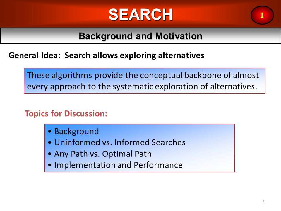 7SEARCH Background and Motivation General Idea: Search allows exploring alternatives 1 Background Uninformed vs.