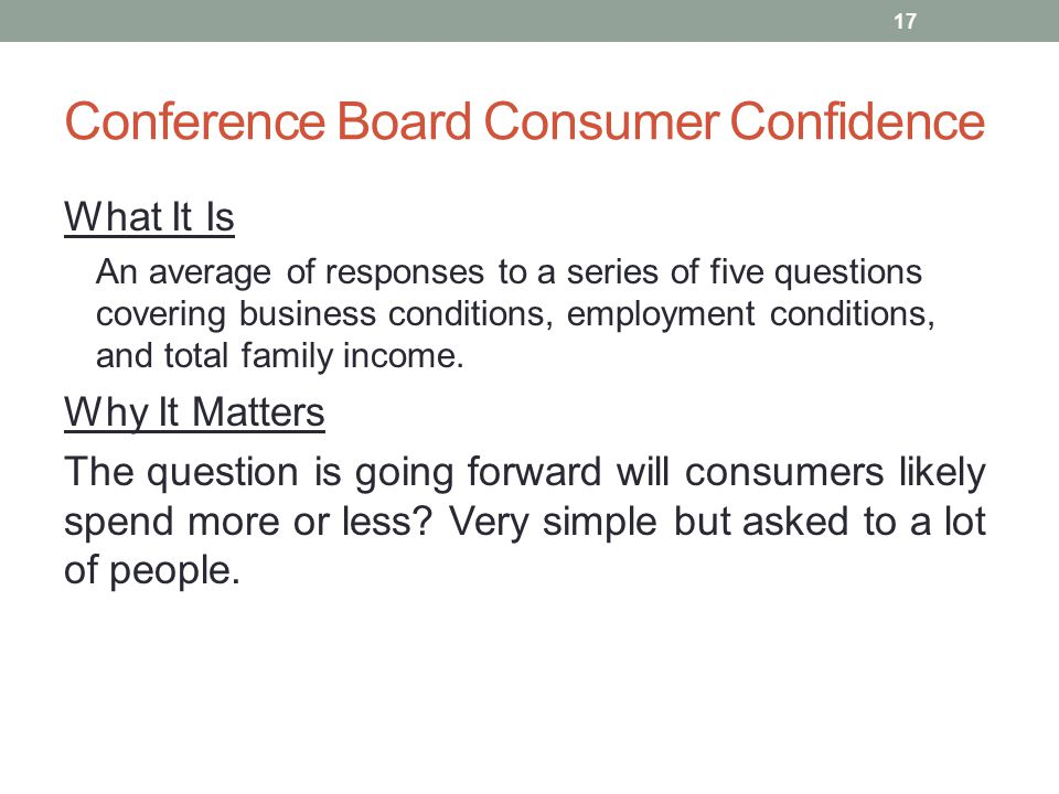 Conference Board Consumer Confidence What It Is An average of responses to a series of five questions covering business conditions, employment conditi