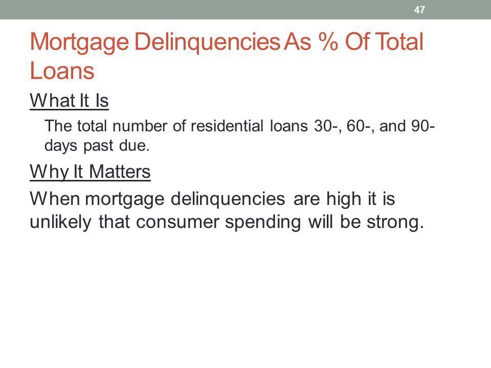 Mortgage Delinquencies As % Of Total Loans What It Is The total number of residential loans 30-, 60-, and 90- days past due. Why It Matters When mortg