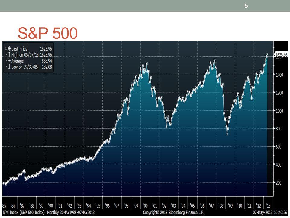S&P 500 5