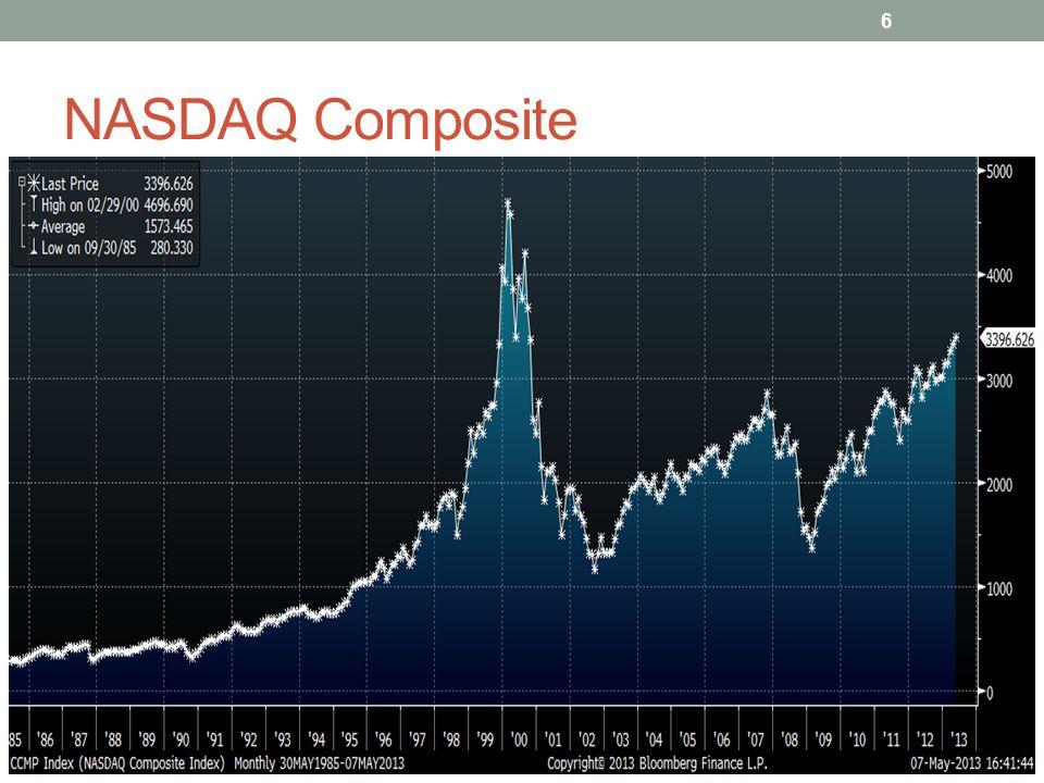 NASDAQ Composite 6