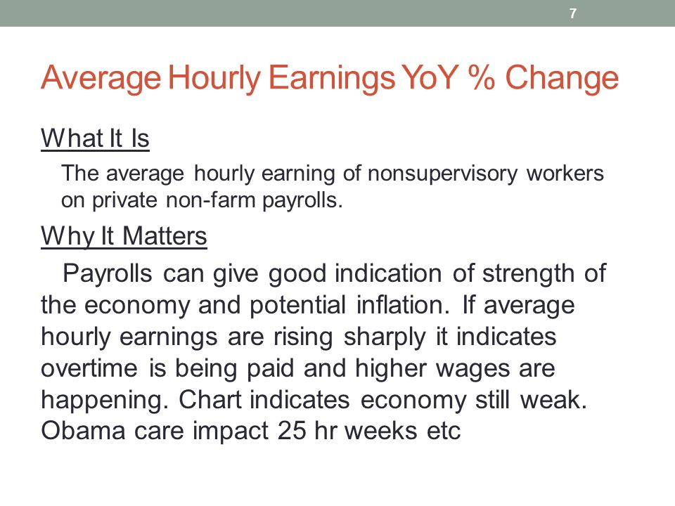 Average Hourly Earnings YoY % Change What It Is The average hourly earning of nonsupervisory workers on private non-farm payrolls. Why It Matters Payr