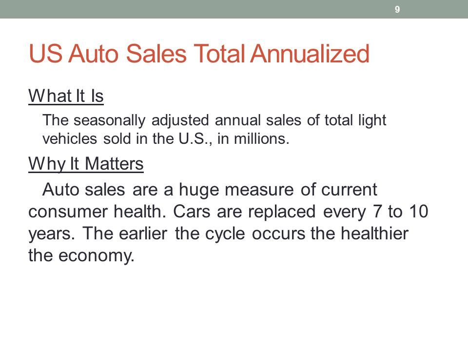 US Auto Sales Total Annualized What It Is The seasonally adjusted annual sales of total light vehicles sold in the U.S., in millions. Why It Matters A