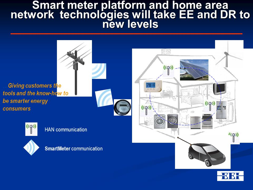 Smart meter platform and home area network technologies will take EE and DR to new levels HAN communication SmartMeter communication … Giving customers the tools and the know-how to be smarter energy consumers