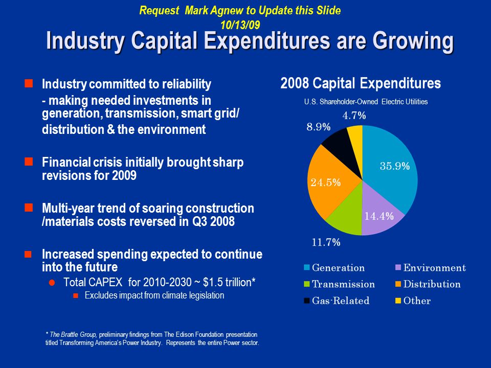 Industry Capital Expenditures are Growing Industry committed to reliability - making needed investments in generation, transmission, smart grid/ distribution & the environment Financial crisis initially brought sharp revisions for 2009 Multi-year trend of soaring construction /materials costs reversed in Q3 2008 Increased spending expected to continue into the future Total CAPEX for 2010-2030 ~ $1.5 trillion* Excludes impact from climate legislation U.S.