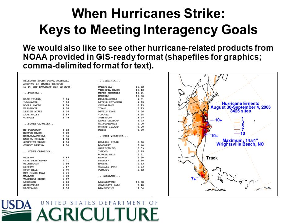 When Hurricanes Strike: Keys to Meeting Interagency Goals We would also like to see other hurricane-related products from NOAA provided in GIS-ready f