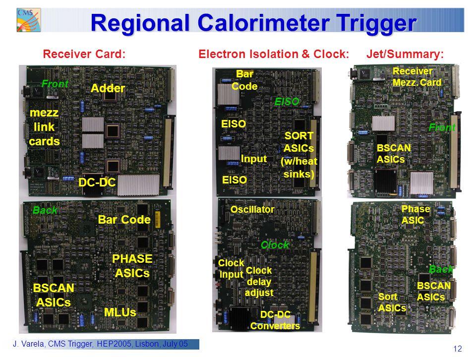 12 J. Varela, CMS Trigger, HEP2005, Lisbon, July 05 SORT ASICs (w/heat sinks) EISO Bar Code Input DC-DC Converters Clock delay adjust Clock Input Osci