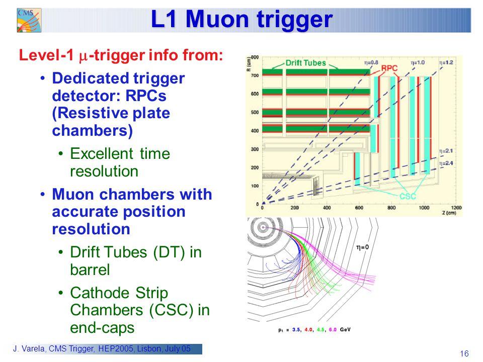 16 J. Varela, CMS Trigger, HEP2005, Lisbon, July 05 L1 Muon trigger Level-1  -trigger info from: Dedicated trigger detector: RPCs (Resistive plate ch