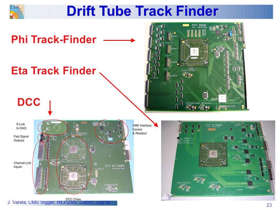 23 J. Varela, CMS Trigger, HEP2005, Lisbon, July 05 Drift Tube Track Finder Phi Track-Finder Eta Track Finder DCC