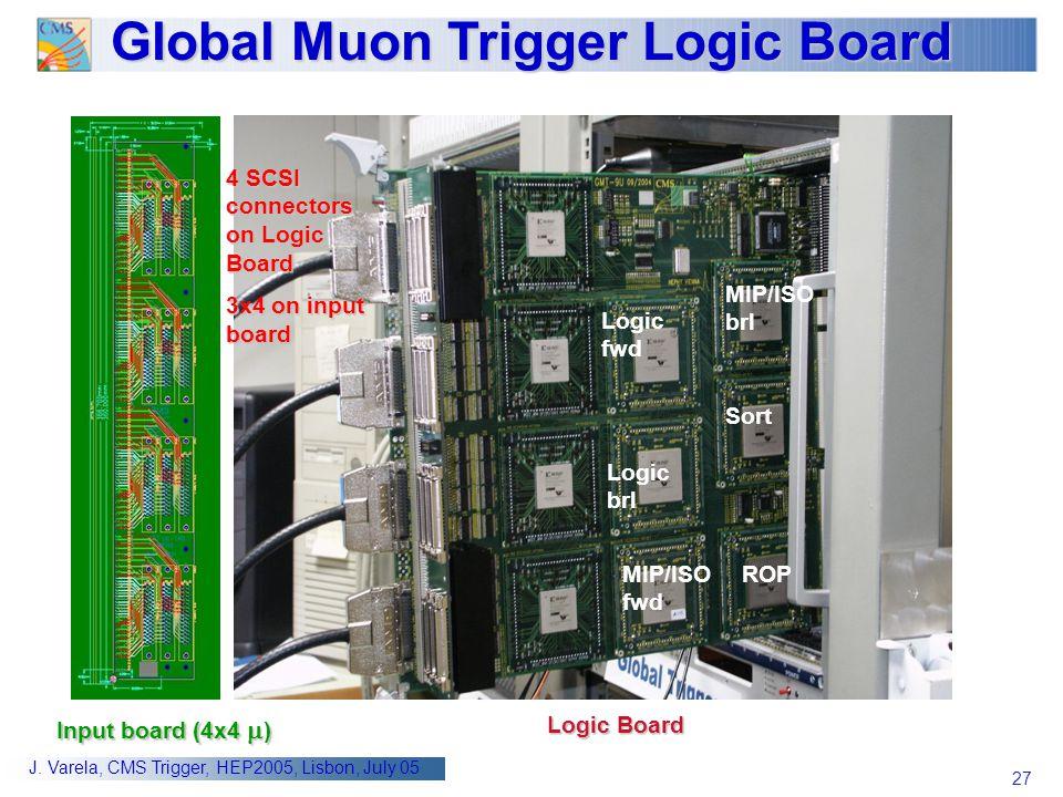27 J. Varela, CMS Trigger, HEP2005, Lisbon, July 05 Global Muon Trigger Logic Board Input board (4x4  ) Logic Board Logic fwd Logic brl ROPMIP/ISO fw