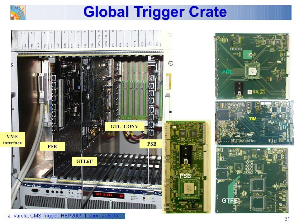 31 J. Varela, CMS Trigger, HEP2005, Lisbon, July 05 VME interface PSB GTL6U GTL_CONV Global Trigger Crate