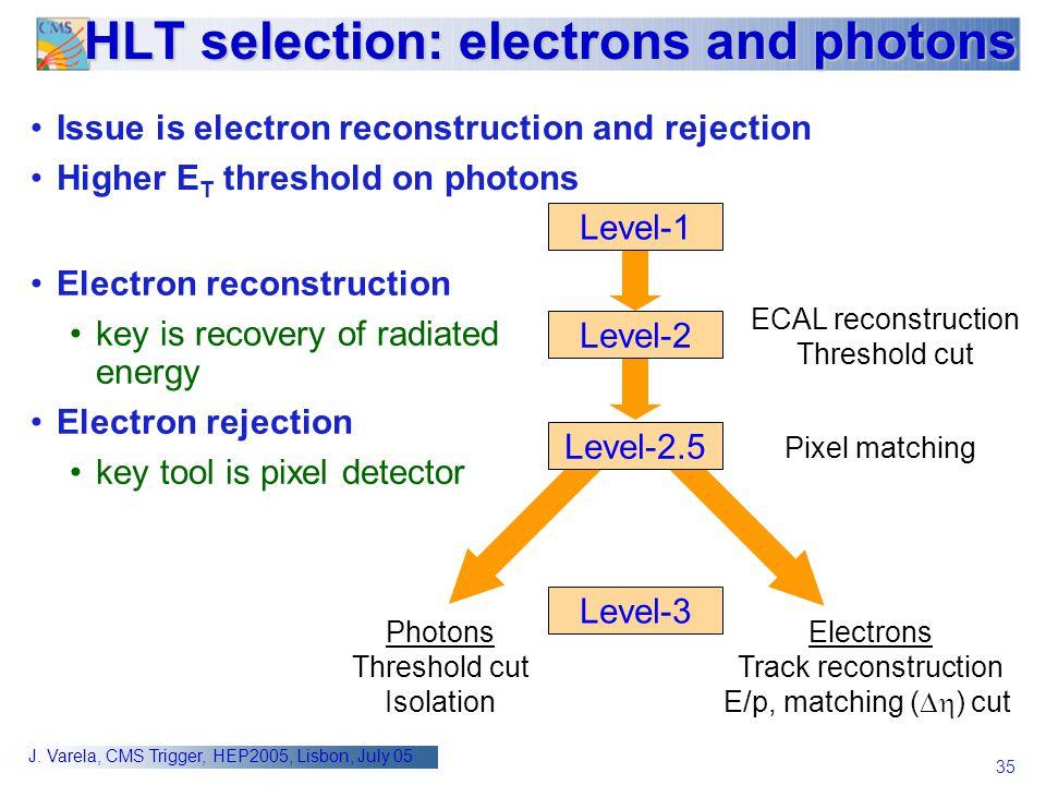 35 J. Varela, CMS Trigger, HEP2005, Lisbon, July 05 HLT selection: electrons and photons Level-2 Level-3 Level-1 Level-2.5 Photons Threshold cut Isola
