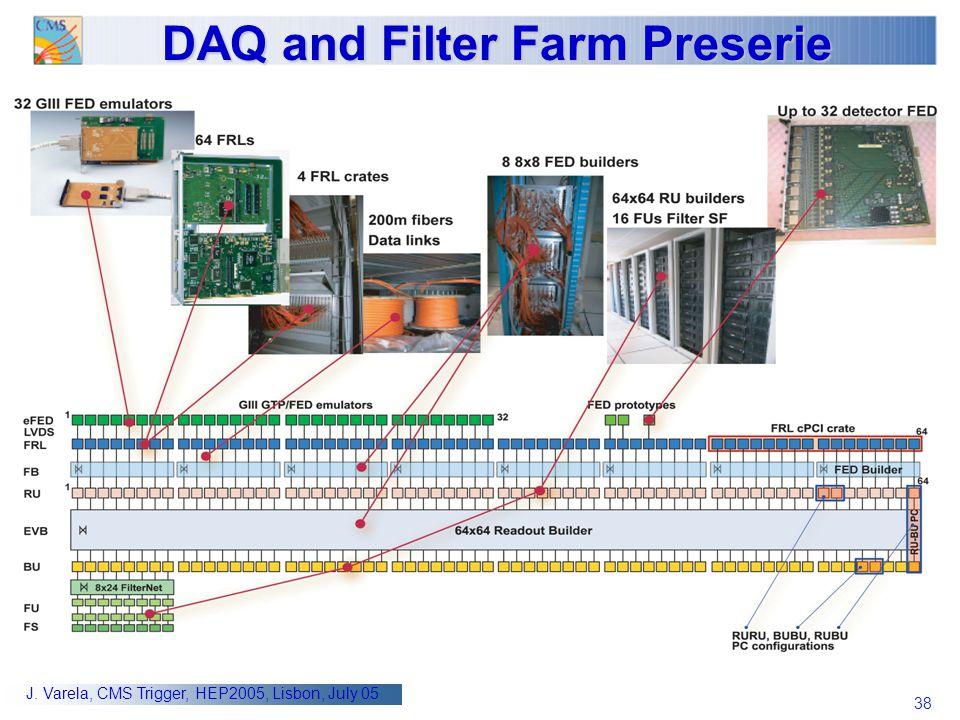 38 J. Varela, CMS Trigger, HEP2005, Lisbon, July 05 DAQ and Filter Farm Preserie
